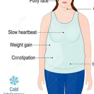 Hypo-Thyroid